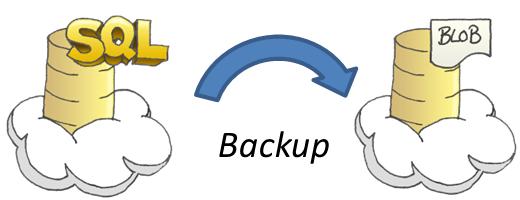 """18.2 Realizar un Respaldo de la Base de Datos """"MySQL"""" de Forma Manual"""